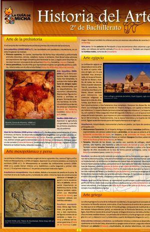 2BCH. HISTORIA DEL ARTE SELECTIVIDAD