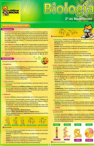 BIOLOGIA 2º BCH. SELECTIVIDAD